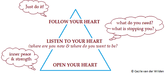 pyramid of harmony-coaching.png
