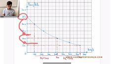 J1A-18 Reaction Kinetics (1-4).jpg