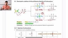 10 Organic Chemistry – Alkenes (1-6).jpg