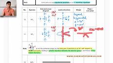 03 Chemical Bonding (2-4).jpg