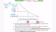 21-09-23 J1 Prelims Review - Kinetics.jpg
