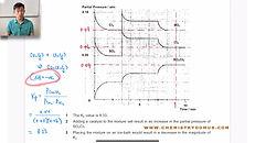 J1A-22 Chemical Equilibria (2-4).jpg