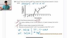 21 Transition Elements (1-3).jpg