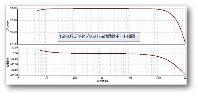 12AU7SRPP グリッド接地回路ボード線図.bmp
