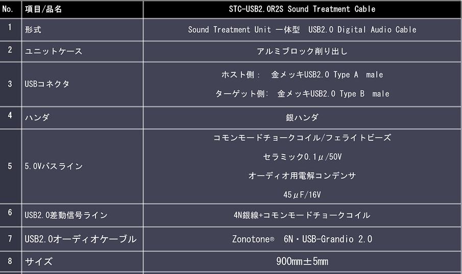 STC製作仕様_edited.png