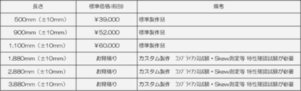 R2S_MアssPlusラインナップ一覧.jpg