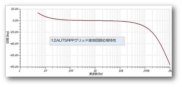 12AU7SRPPグリッド接地回路位相特性.bmp