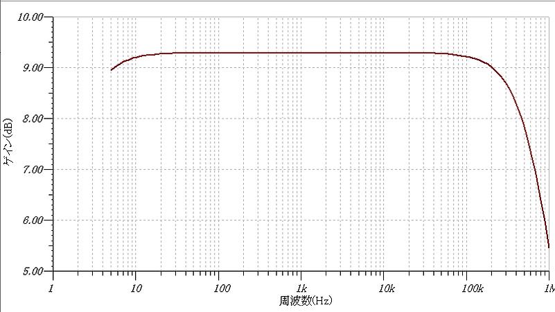 12AU7t単管差動周波数特性.bmp
