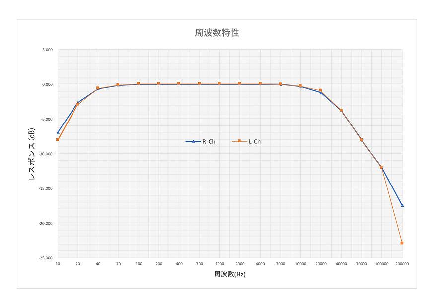 300BS周波数特性.jpg