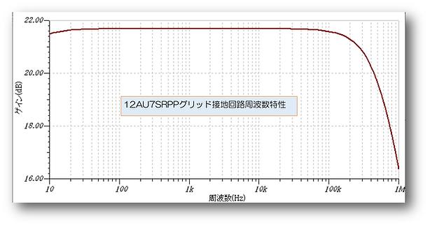12AU7SRPPグリッド接地回路周波数特性.bmp