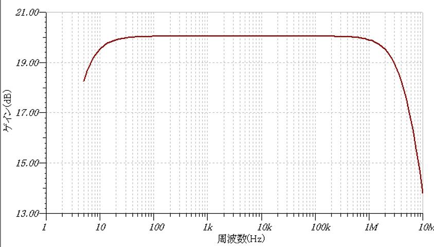 12BH7SRPP周波数特性.bmp