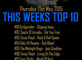 World Of Hurt #7 on TBFM in the UK!