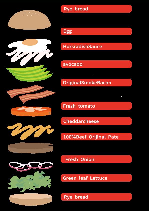 ハンバーガーの説明