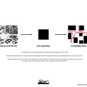 [건축설계(4)] 신재성 | Never Village