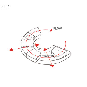 [건축설계(4)] 이예승 | 사직동 주민센터 설계 ; 잇다, 있다
