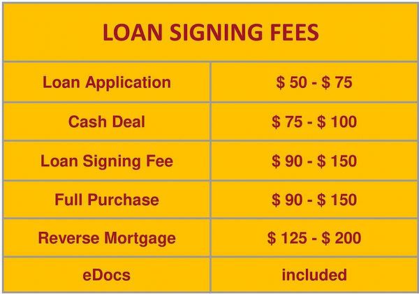 201030 Website Loan Signing Fees-1.jpg