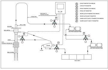 BTLLC MUD FLOW SYSTEM DIAGRAM.jpg