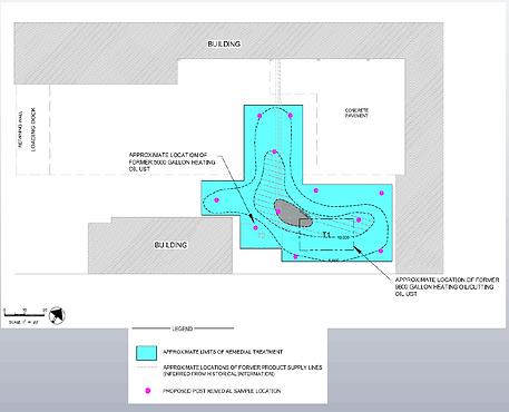 Underground Storage Tank UST Remediation