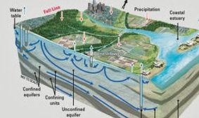 GroundwaterModelPic2.jpg