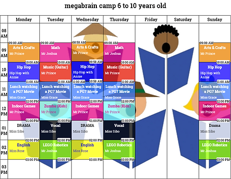 megabrain camp 6 to 10 years old.png