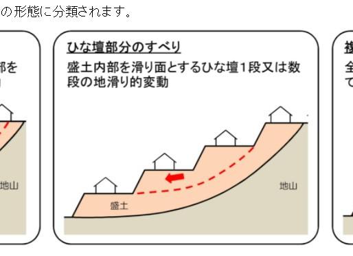 神奈川県 盛り土調査開始