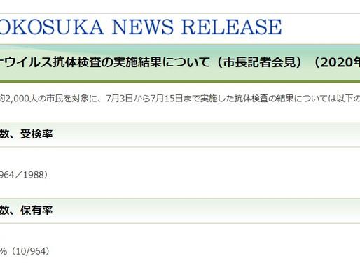 新型コロナウイルス抗体検査結果(横須賀市)