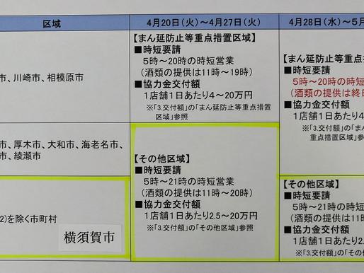新型コロナウイルス感染症拡大防止協力金第9弾 要請内容及び区域変更(4/25更新)