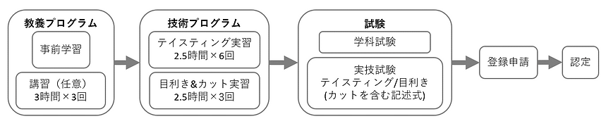 2-3.エキスパート_全体像.png