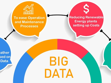 Application of IoT & Big Data Analytics to Improve the Performance of Renewable Energy Projects