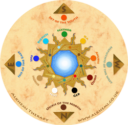 Egyptian energy healing & spirituality -