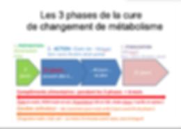 Tableau_récap_cure_sans_références.png