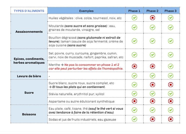 Liste_aliments_compatibles_nure_N°4.jpg