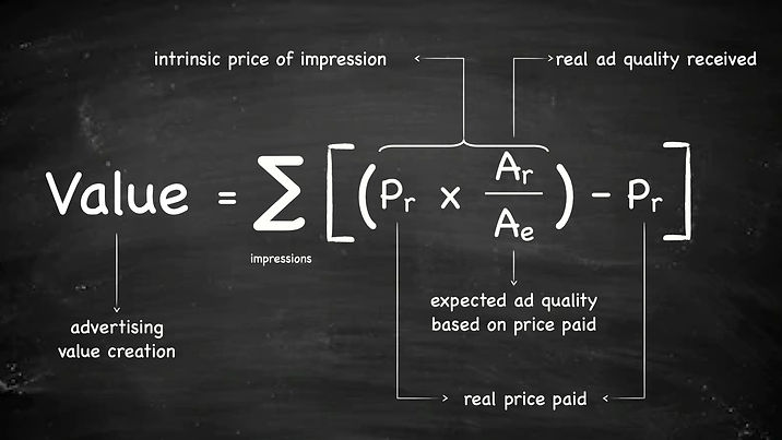 Intrinsic value key formula.001.jpeg