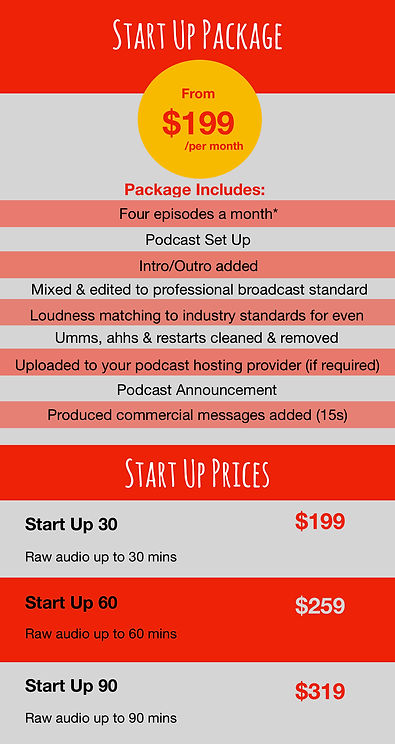 Podcast Production Packages (Monthly).jp