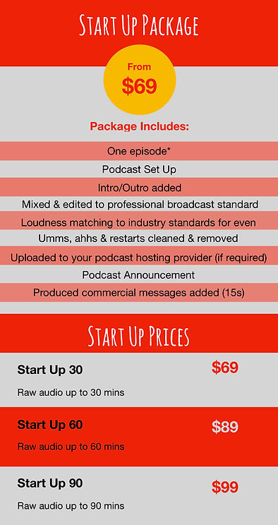 Podcast Production Packages.jpg