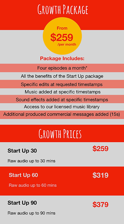 Podcast Production Packages v2 (Monthly)