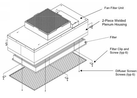 ffu layout.png