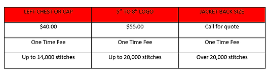 set up fees for digitizing.png