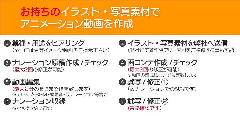 web動画制作_LPプラン詳細(アニメーション)_201015.jpg