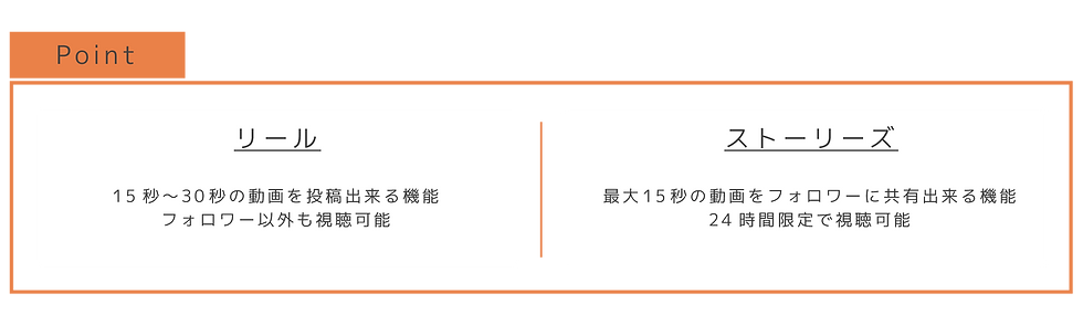 web動画制作_LPプラン詳細5(スタートアップミニマム)_210621.png