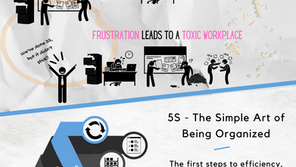 All About 5s; Creating a Self-organizing, Clean, and Safe Workplace