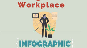 Creating a Visual Workplace [infographic]