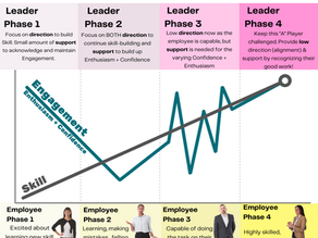 Employee Retention Toolkit; 5 Process Improvement Tools to Aid Employee Retention in 2021