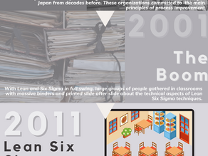 Lean Six Sigma Gets Massive Update in 2021 [infographic]