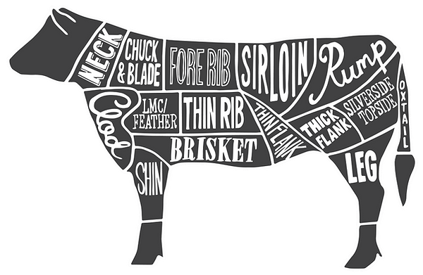 Final_beef_cuts_guide.png