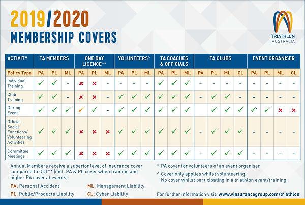 2019-2020 Insurance Graphic.jpg