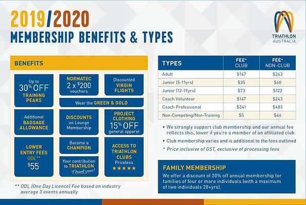 2019-2020 TA Benefits.jpg