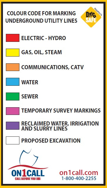 Colour Code for Marking Underground Utility Lines Dig Safe ON1CALL