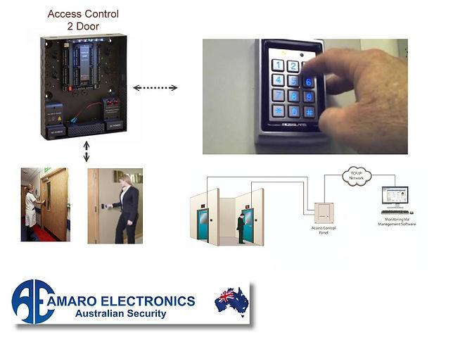 Access Control 1.jpg