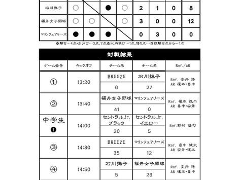 福井ラウンド試合結果